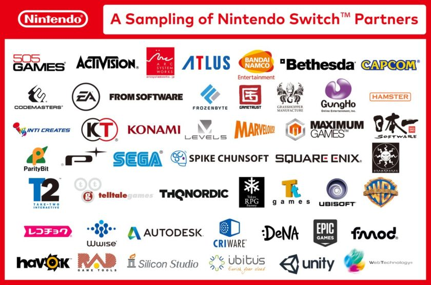 nintendo_switch_partners-840x556