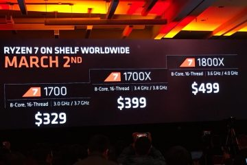 AMD Ryzen 7 Price