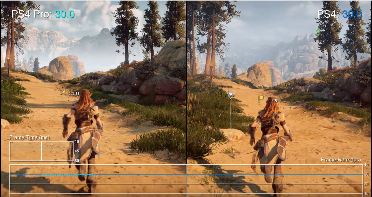 Horizon Zero Dawn on PS4 Vs PS4 Pro