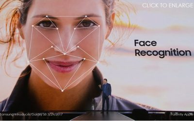 Find your double facial recognition ready