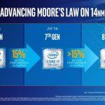 Intel 8th Gen Coffee Lake-S
