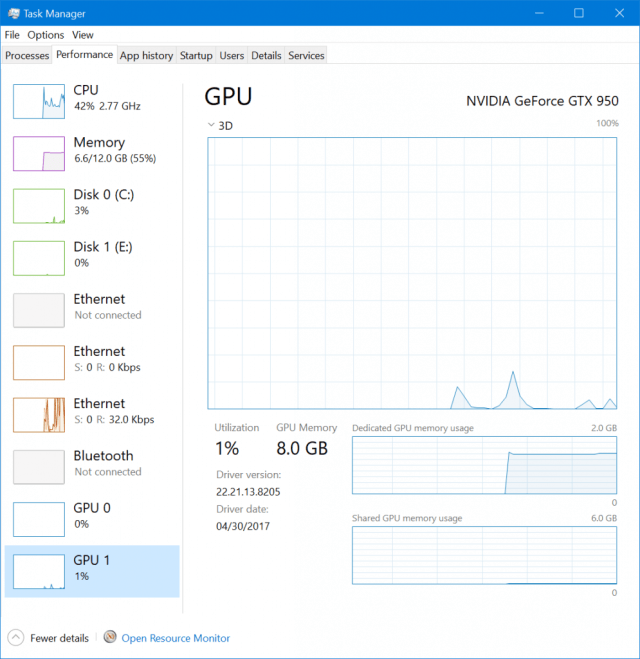 Microsoft adds GPU tab in Windows 10 Task Manager to Monitor