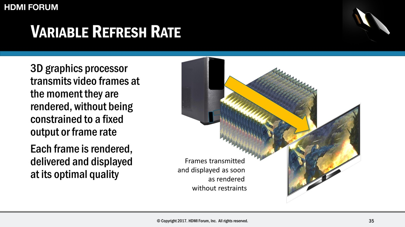 Hdmi 2 1 Detailed Support For 4k 120hz 10k Resolution