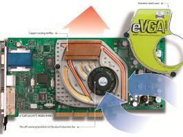 GeForce4 4600 Ti