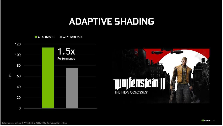 Nvidia officially announces GTX 1660 Ti - Performance