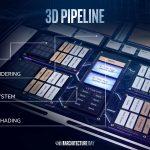 Intel Gen11 graphics