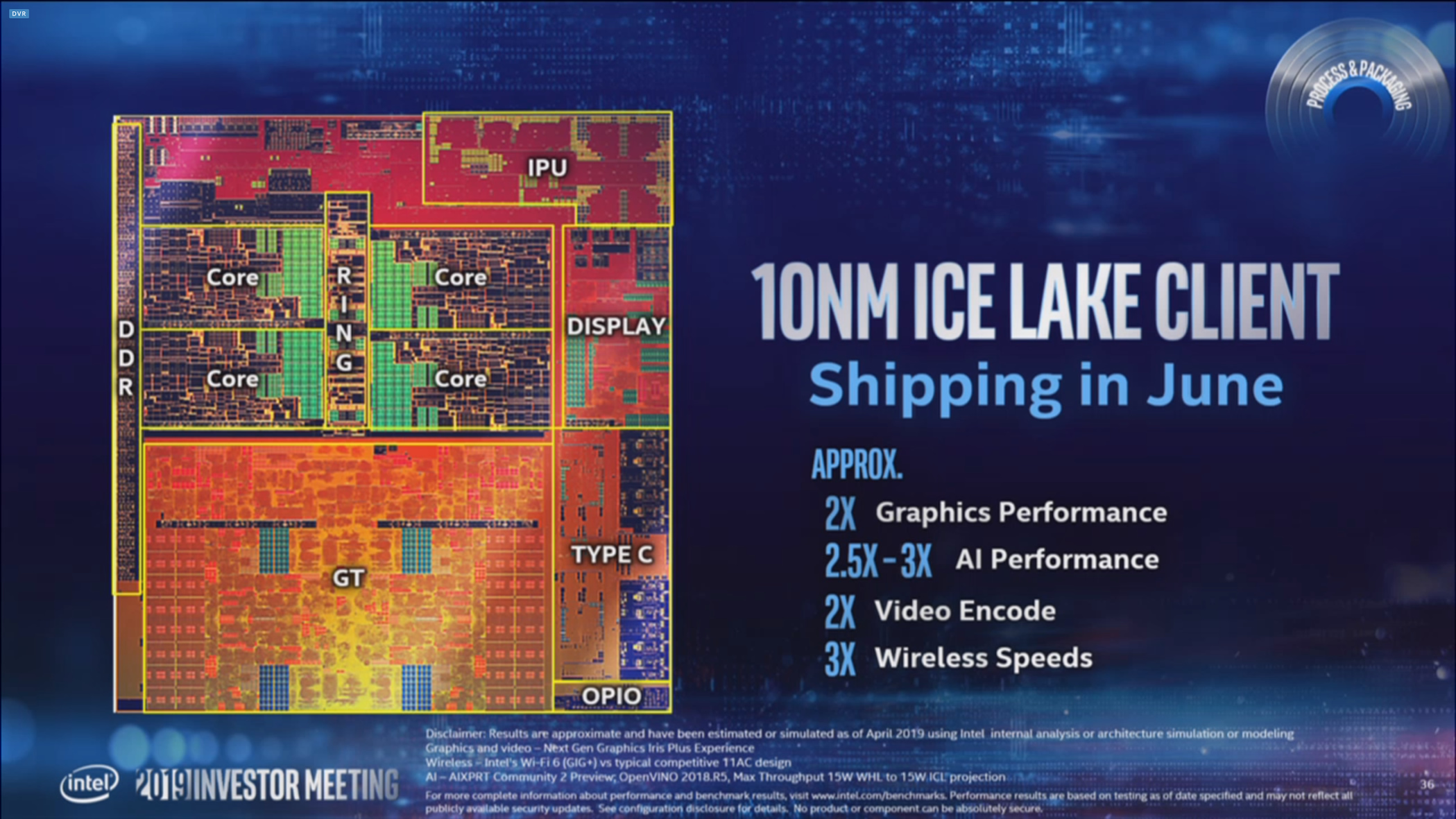 Intel opens the drawer: 10nm for June 2019 and 7nm for 2021