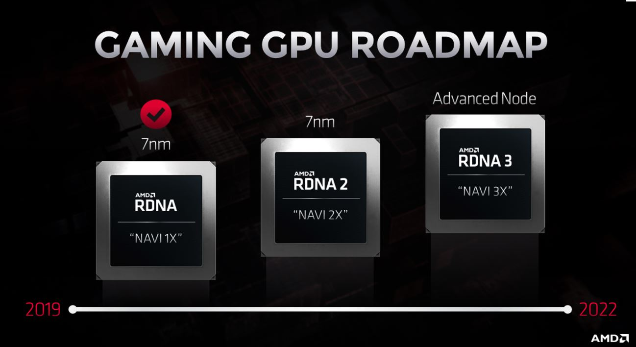 Samsung Exynos SoC with AMD RDNA GPU is up to 3x times powerful ...