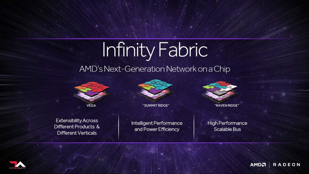 AMD Infinity Fabric bus technology