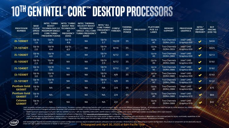 Intel 10th Gen Comet Lake-S