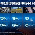 Intel 10th Gen Comet Lake-S