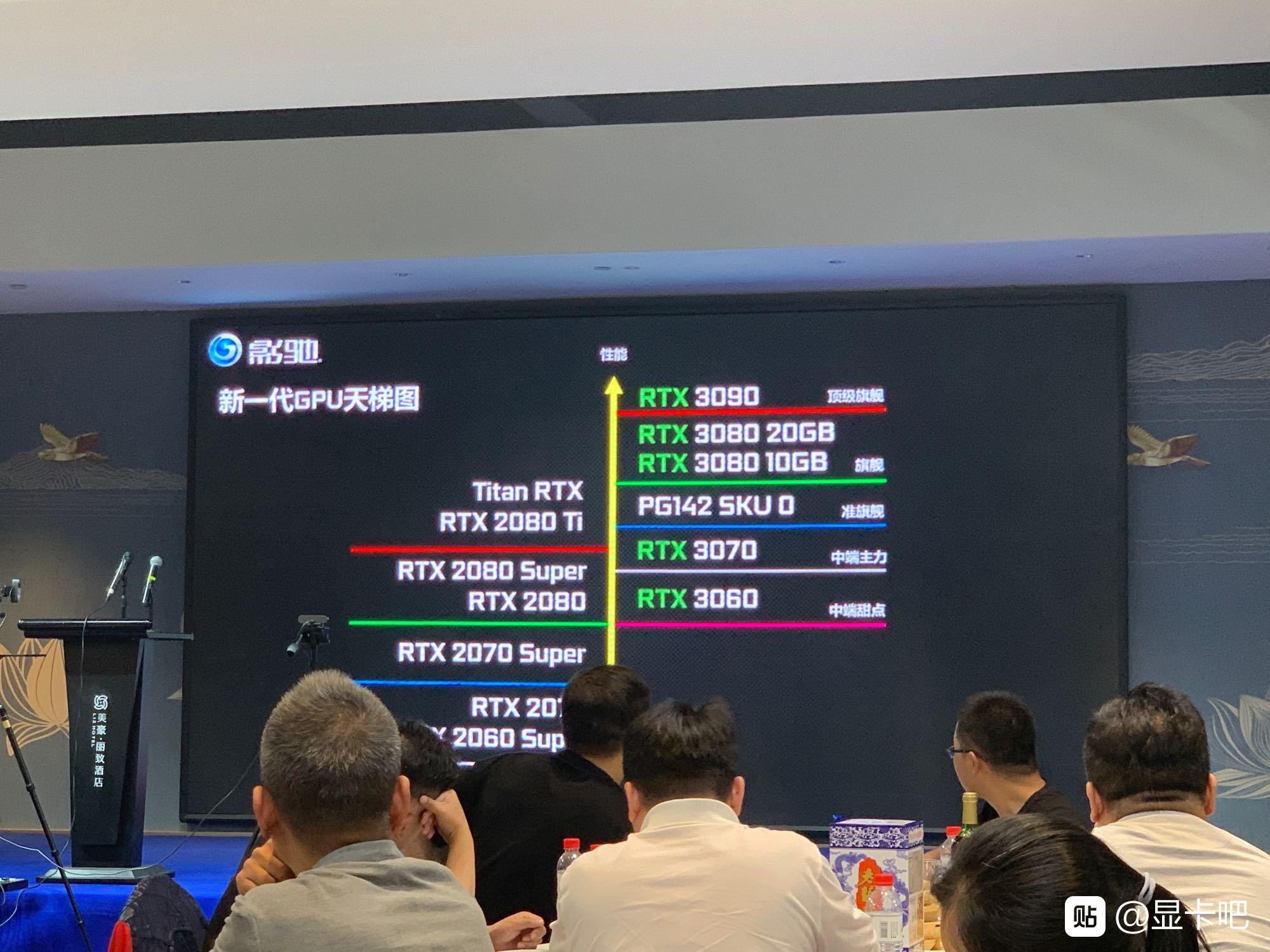 Gigabyte Prepares To Launch 4x Geforce Rtx 3060 Ti With 8gb Gddr6