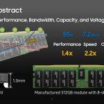 Samsung 512 GB DDR5